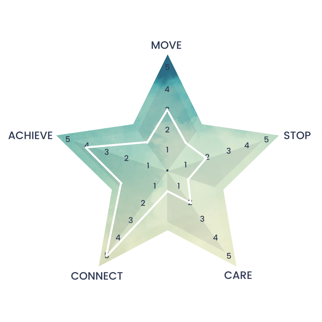 High Connect Star